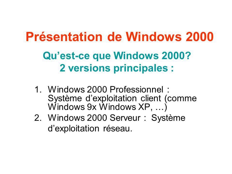 Présentation de Windows 2000 Quest-ce que Windows 2000.