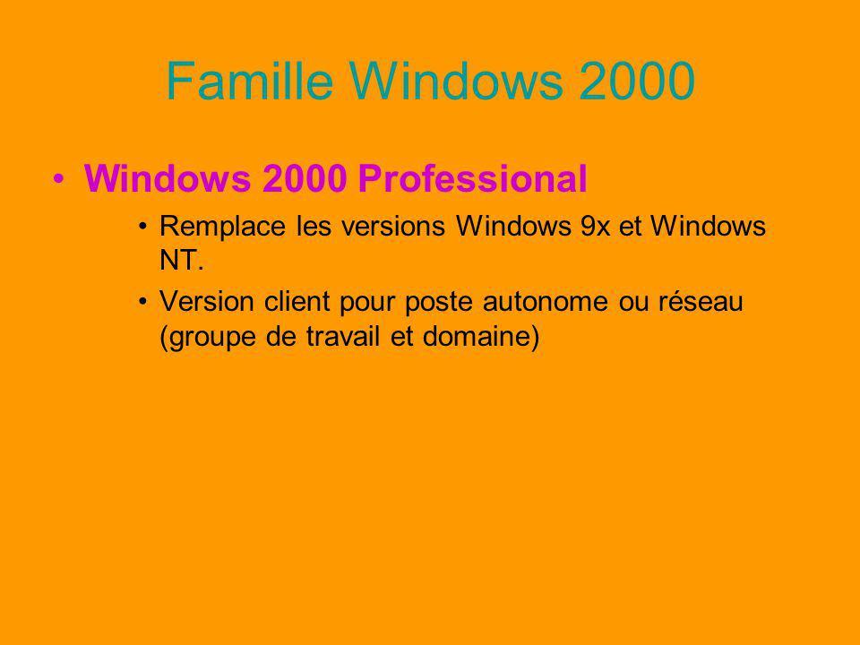Famille Windows 2000 Windows 2000 Professional Remplace les versions Windows 9x et Windows NT.