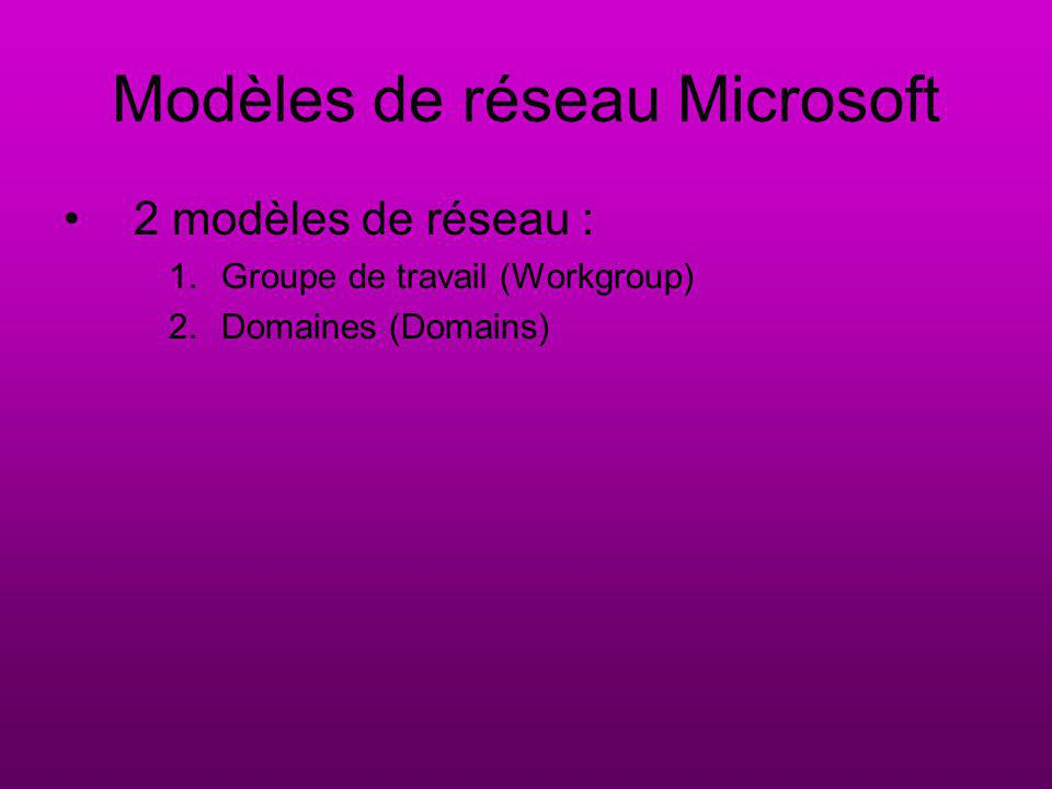Modèles de réseau Microsoft 2 modèles de réseau : 1.Groupe de travail (Workgroup) 2.Domaines (Domains)
