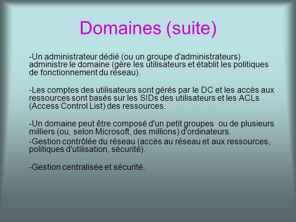 Domaines (suite) -Un administrateur dédié (ou un groupe d administrateurs) administre le domaine (gère les utilisateurs et établit les politiques de fonctionnement du réseau).
