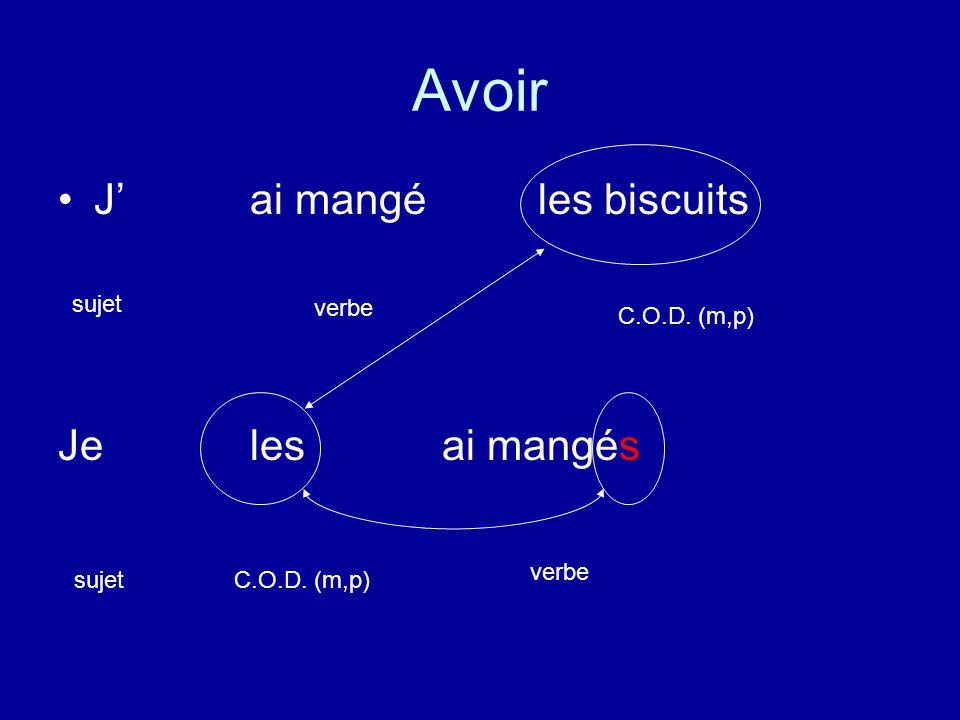Avoir Jai mangé les biscuits Je lesai mangés sujet verbe C.O.D. (m,p) sujet verbe C.O.D. (m,p)