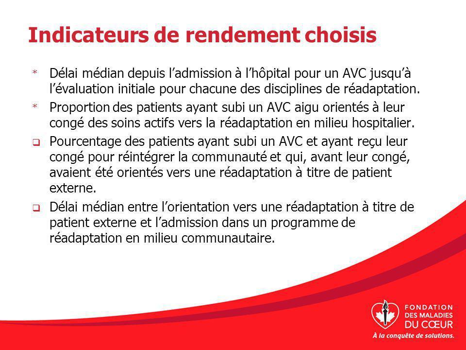 Indicateurs de rendement choisis * Délai médian depuis ladmission à lhôpital pour un AVC jusquà lévaluation initiale pour chacune des disciplines de r