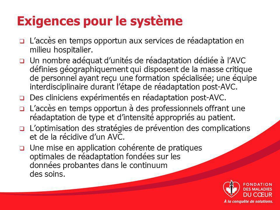 Exigences pour le système Laccès en temps opportun aux services de réadaptation en milieu hospitalier. Un nombre adéquat dunités de réadaptation dédié