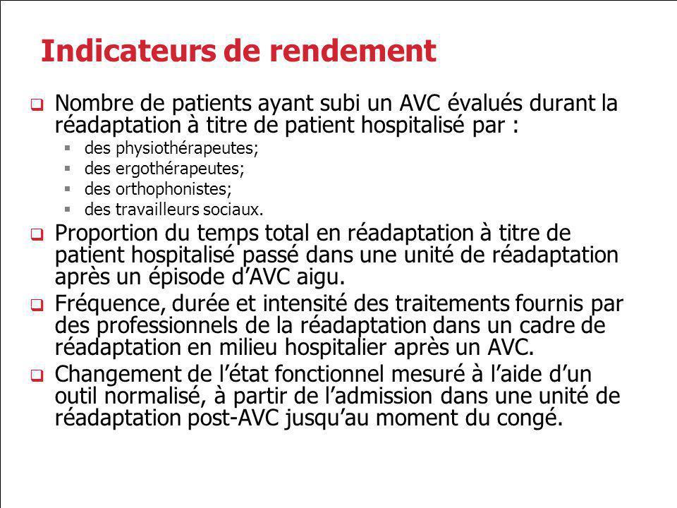 Indicateurs de rendement Nombre de patients ayant subi un AVC évalués durant la réadaptation à titre de patient hospitalisé par : des physiothérapeute