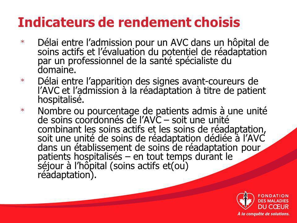 Indicateurs de rendement choisis * Délai entre ladmission pour un AVC dans un hôpital de soins actifs et lévaluation du potentiel de réadaptation par