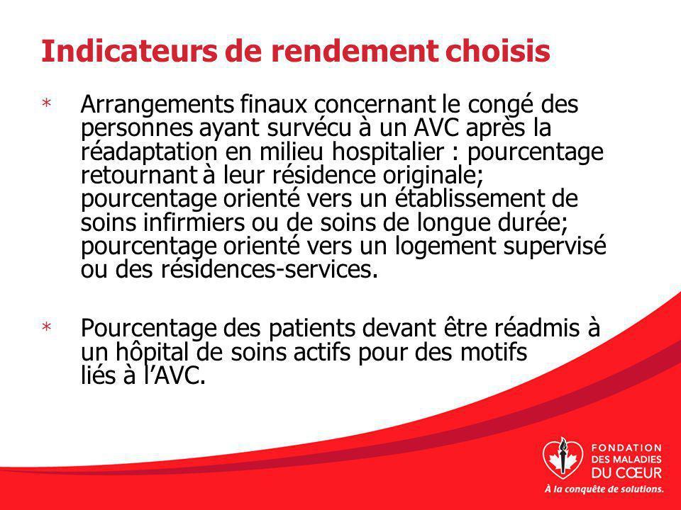 Indicateurs de rendement choisis * Arrangements finaux concernant le congé des personnes ayant survécu à un AVC après la réadaptation en milieu hospit