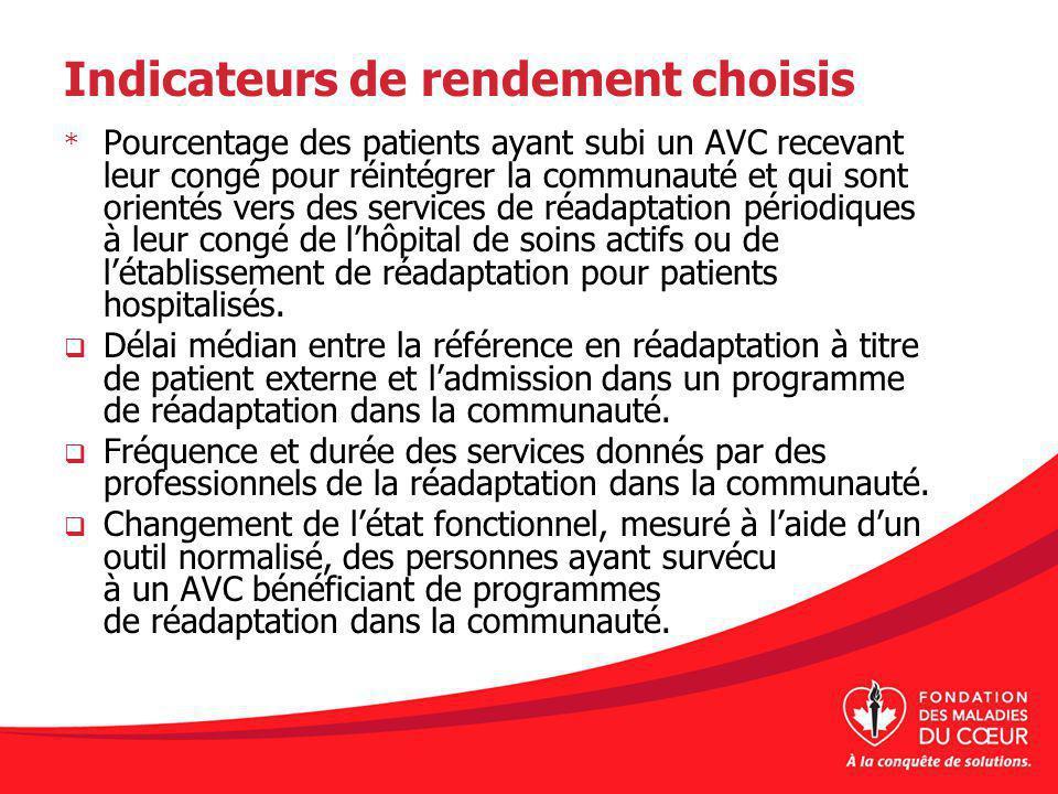 Indicateurs de rendement choisis * Pourcentage des patients ayant subi un AVC recevant leur congé pour réintégrer la communauté et qui sont orientés v