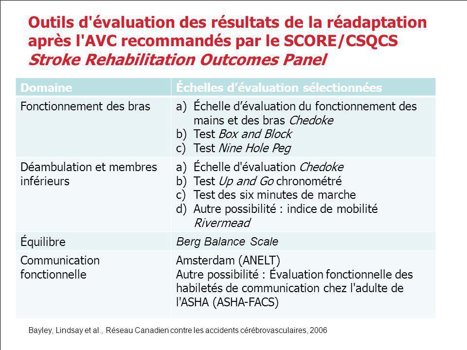 Outils d'évaluation des résultats de la réadaptation après l'AVC recommandés par le SCORE/CSQCS Stroke Rehabilitation Outcomes Panel DomaineÉchelles d