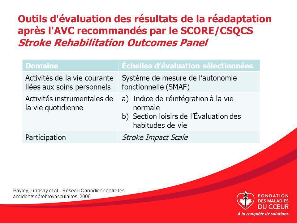 5.3 Éléments de la réadaptation après AVC en milieu hospitalier Léquipe devrait promouvoir la pratique des habiletés acquises dans les activités courantes du patient de façon cohérente.