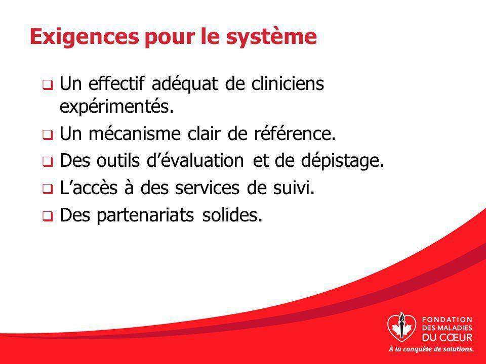 Exigences pour le système Un effectif adéquat de cliniciens expérimentés. Un mécanisme clair de référence. Des outils dévaluation et de dépistage. Lac