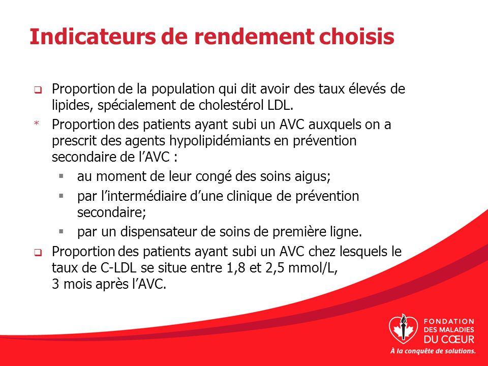 Indicateurs de rendement choisis Proportion de la population qui dit avoir des taux élevés de lipides, spécialement de cholestérol LDL. * Proportion d