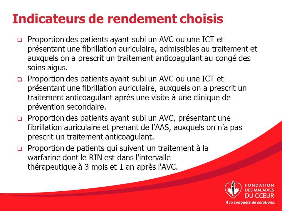 Indicateurs de rendement choisis Proportion des patients ayant subi un AVC ou une ICT et présentant une fibrillation auriculaire, admissibles au trait