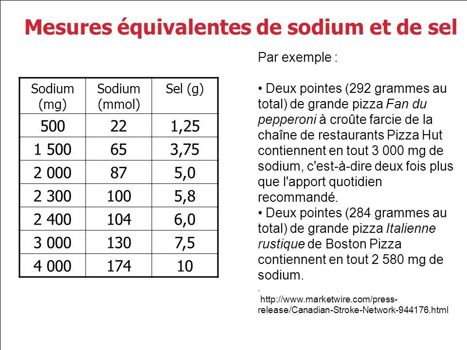 2.4 Prise en charge du diabète 2.4b Prise en charge du diabète : Les adultes à haut risque dépisode vasculaire devraient recevoir un traitement de statines pour obtenir un taux de C-LDL 2,0 mmol/L.