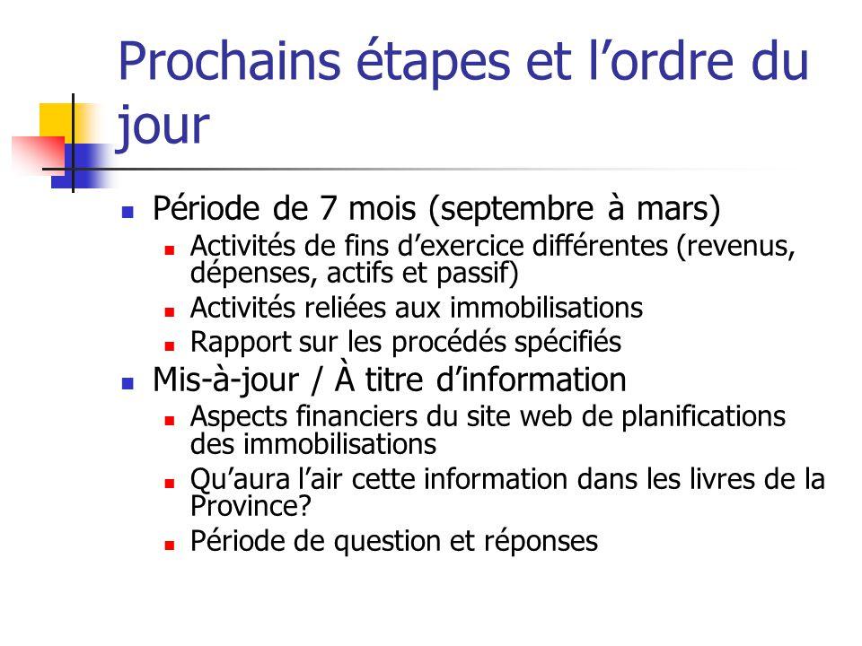 Prochains étapes et lordre du jour Période de 7 mois (septembre à mars) Activités de fins dexercice différentes (revenus, dépenses, actifs et passif)