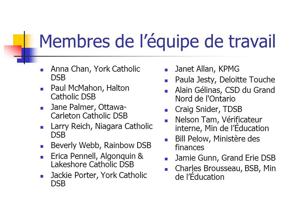 Membres de léquipe de travail Anna Chan, York Catholic DSB Paul McMahon, Halton Catholic DSB Jane Palmer, Ottawa- Carleton Catholic DSB Larry Reich, N