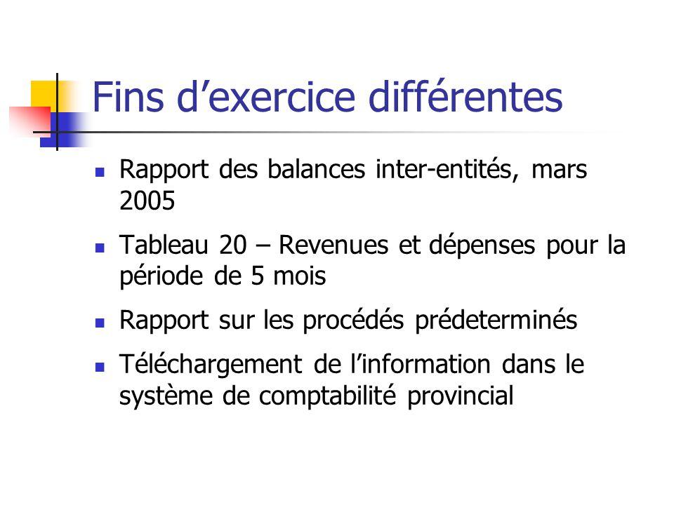 Fins dexercice différentes Rapport des balances inter-entités, mars 2005 Tableau 20 – Revenues et dépenses pour la période de 5 mois Rapport sur les p