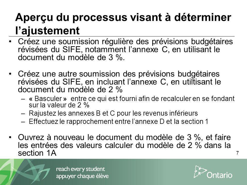 7 Aperçu du processus visant à déterminer lajustement Créez une soumission régulière des prévisions budgétaires révisées du SIFE, notamment lannexe C, en utilisant le document du modèle de 3 %.