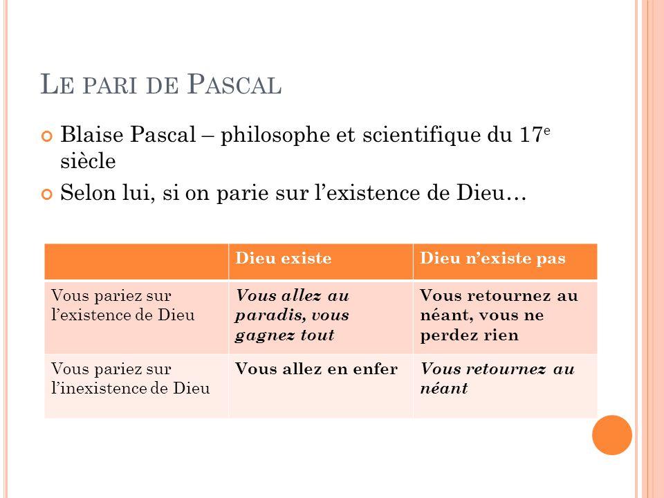 L E PARI DE P ASCAL Blaise Pascal – philosophe et scientifique du 17 e siècle Selon lui, si on parie sur lexistence de Dieu… Dieu existeDieu nexiste pas Vous pariez sur lexistence de Dieu Vous allez au paradis, vous gagnez tout Vous retournez au néant, vous ne perdez rien Vous pariez sur linexistence de Dieu Vous allez en enfer Vous retournez au néant