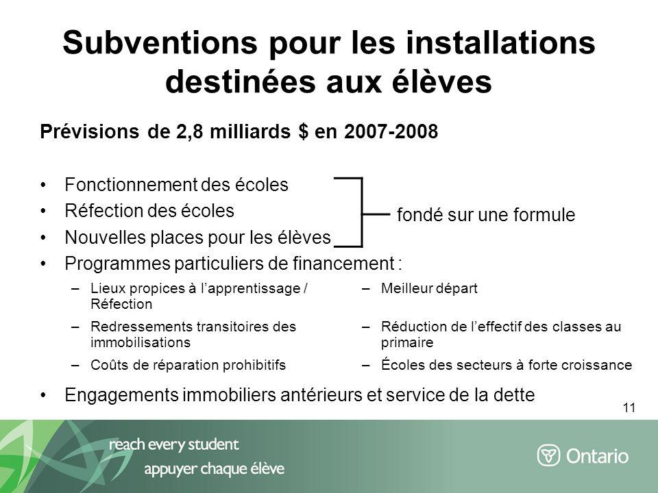 11 Subventions pour les installations destinées aux élèves Prévisions de 2,8 milliards $ en 2007-2008 Fonctionnement des écoles Réfection des écoles N