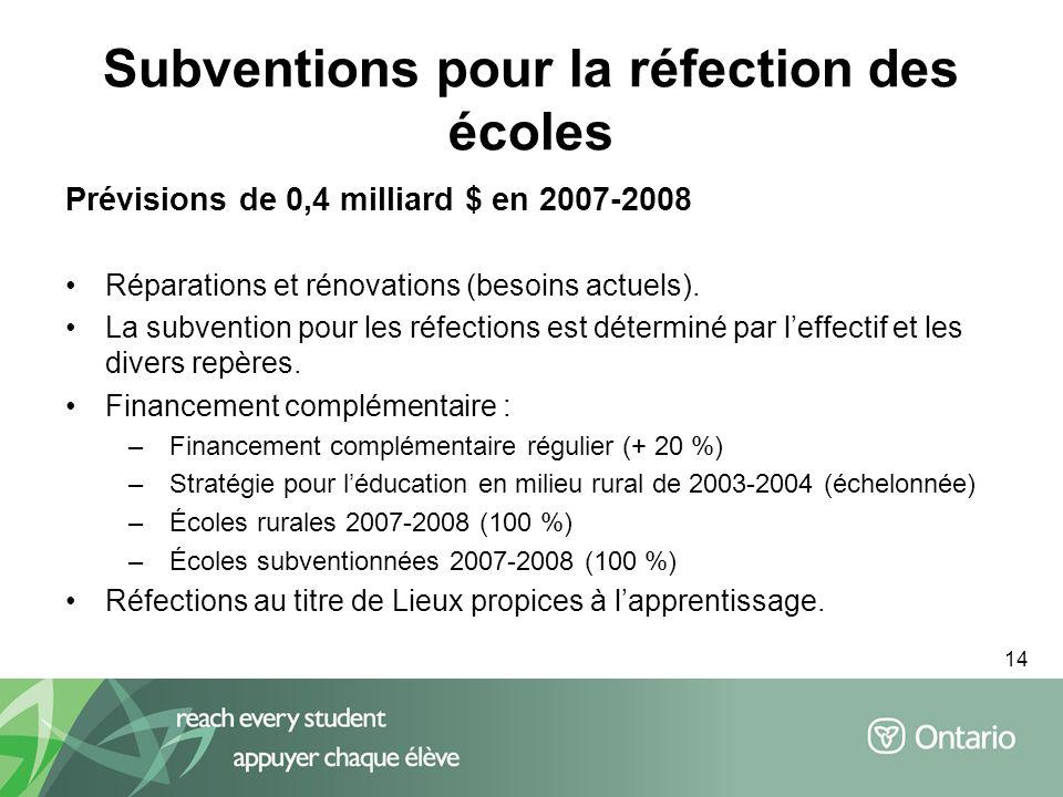14 Subventions pour la réfection des écoles Prévisions de 0,4 milliard $ en 2007-2008 Réparations et rénovations (besoins actuels). La subvention pour