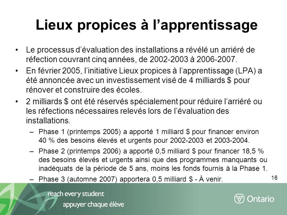 16 Le processus dévaluation des installations a révélé un arriéré de réfection couvrant cinq années, de 2002-2003 à 2006-2007.