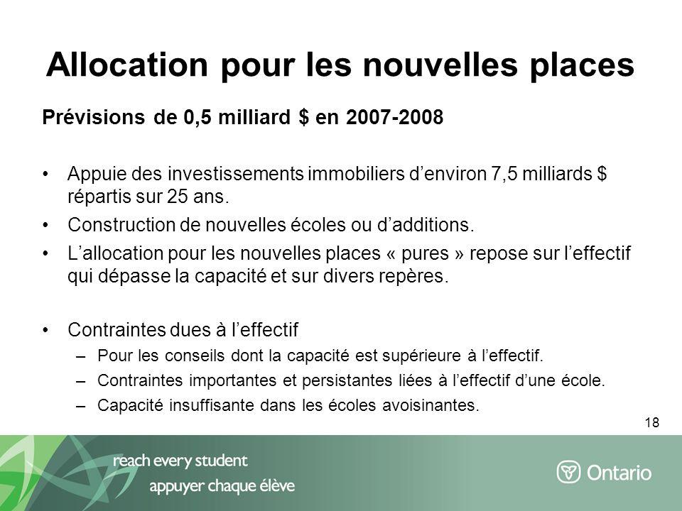 18 Allocation pour les nouvelles places Prévisions de 0,5 milliard $ en 2007-2008 Appuie des investissements immobiliers denviron 7,5 milliards $ répartis sur 25 ans.