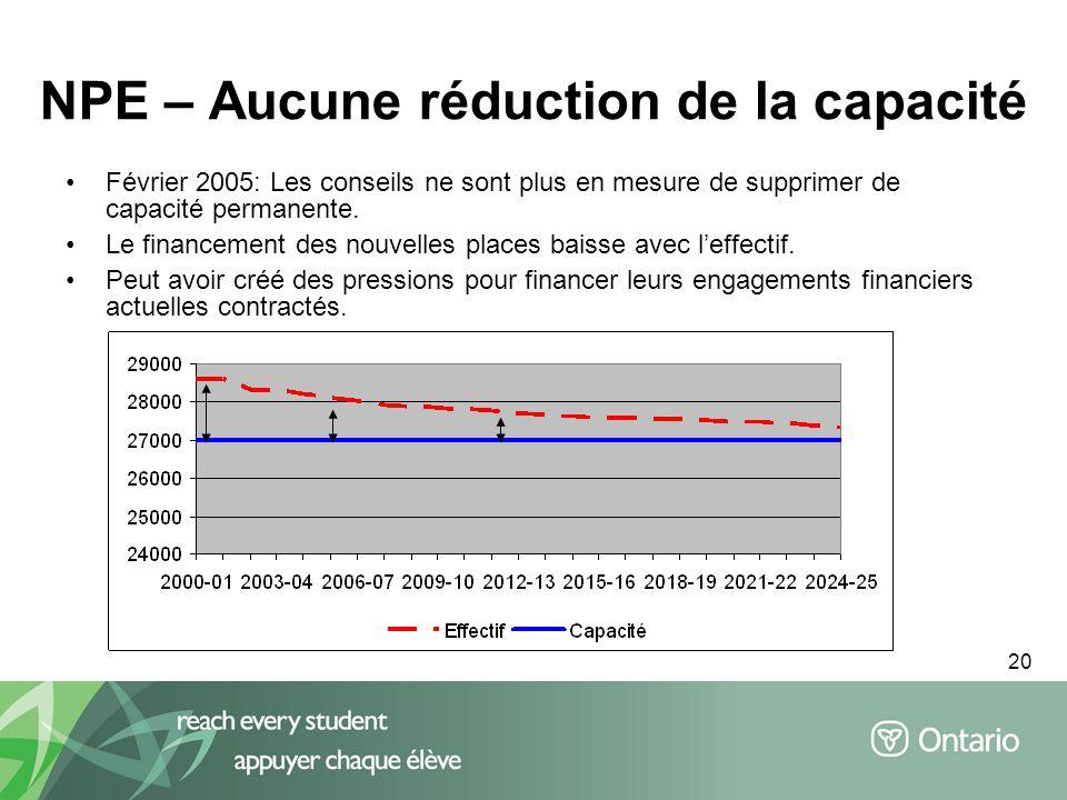 20 NPE – Aucune réduction de la capacité Février 2005: Les conseils ne sont plus en mesure de supprimer de capacité permanente. Le financement des nou