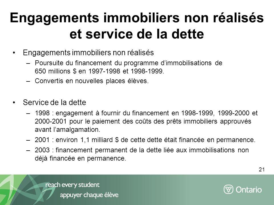 21 Engagements immobiliers non réalisés et service de la dette Engagements immobiliers non réalisés –Poursuite du financement du programme dimmobilisations de 650 millions $ en 1997-1998 et 1998-1999.