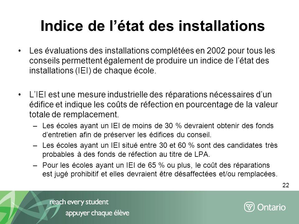 22 Les évaluations des installations complétées en 2002 pour tous les conseils permettent également de produire un indice de létat des installations (IEI) de chaque école.