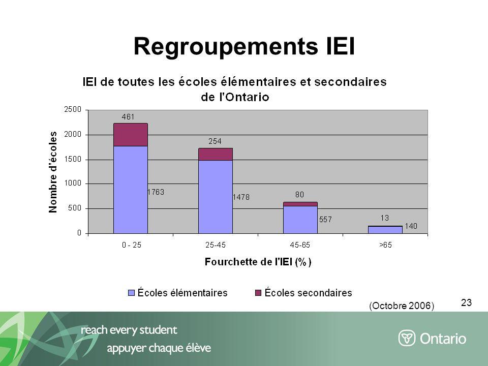 23 Regroupements IEI (Octobre 2006)