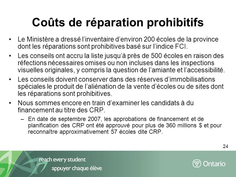 24 Le Ministère a dressé linventaire denviron 200 écoles de la province dont les réparations sont prohibitives basé sur lindice FCI. Les conseils ont