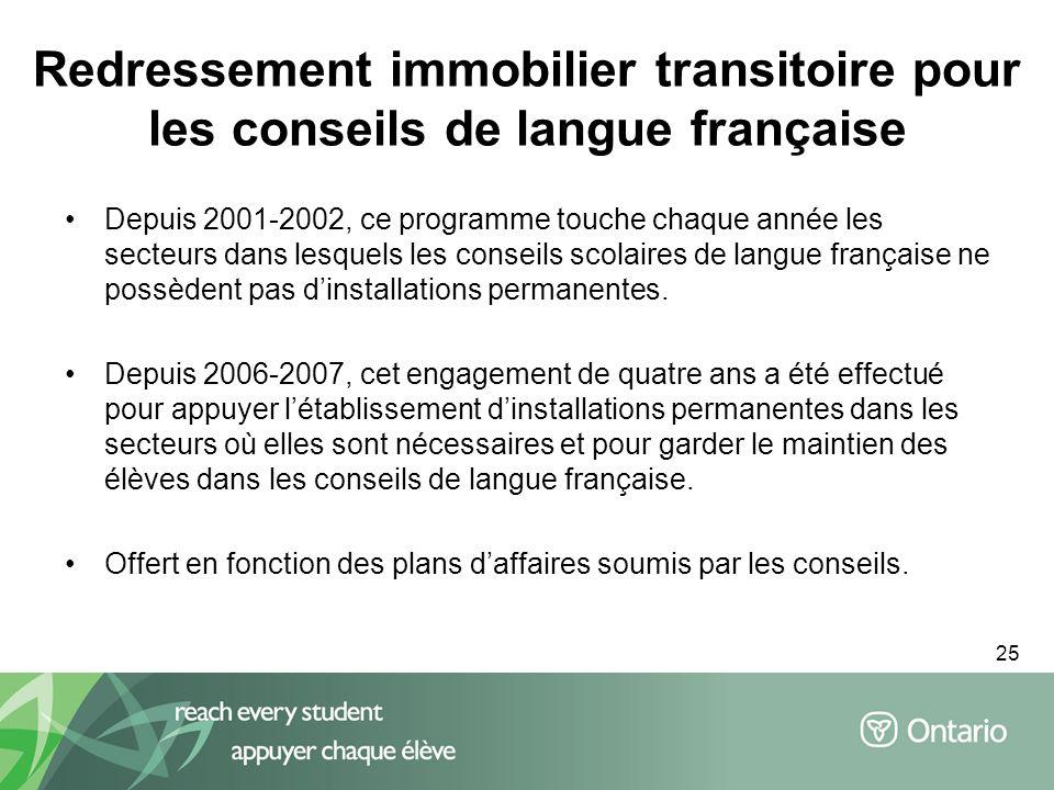 25 Redressement immobilier transitoire pour les conseils de langue française Depuis 2001-2002, ce programme touche chaque année les secteurs dans lesquels les conseils scolaires de langue française ne possèdent pas dinstallations permanentes.