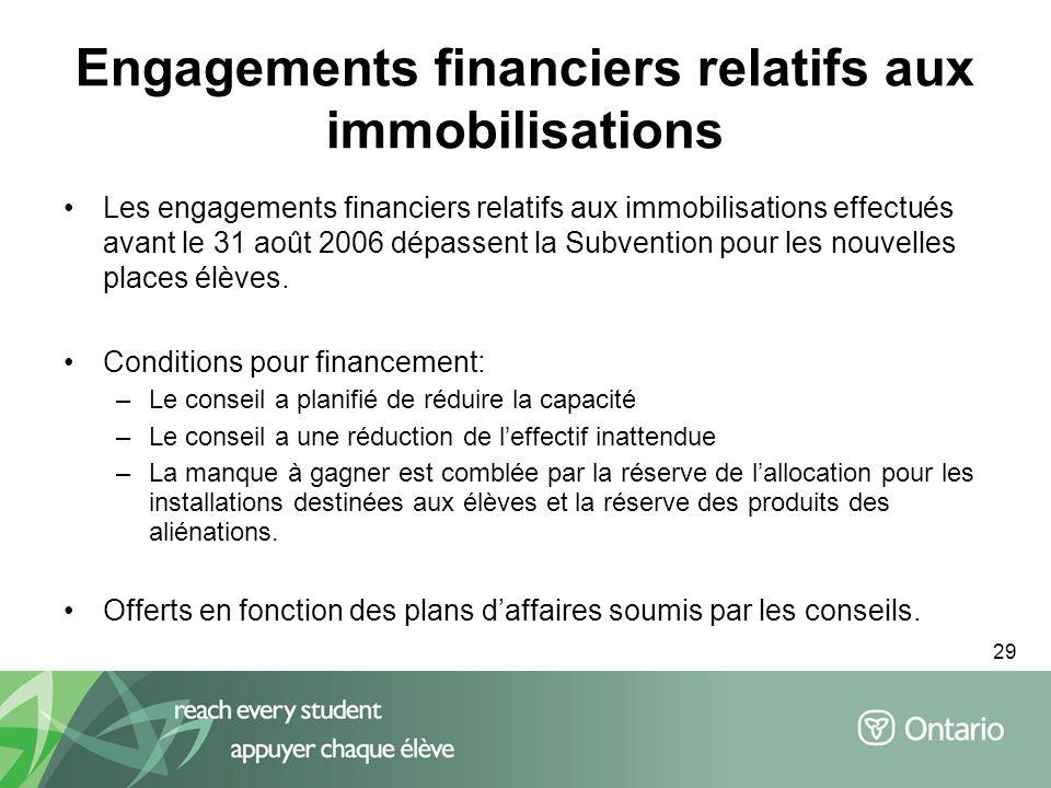 29 Engagements financiers relatifs aux immobilisations Les engagements financiers relatifs aux immobilisations effectués avant le 31 août 2006 dépassent la Subvention pour les nouvelles places élèves.