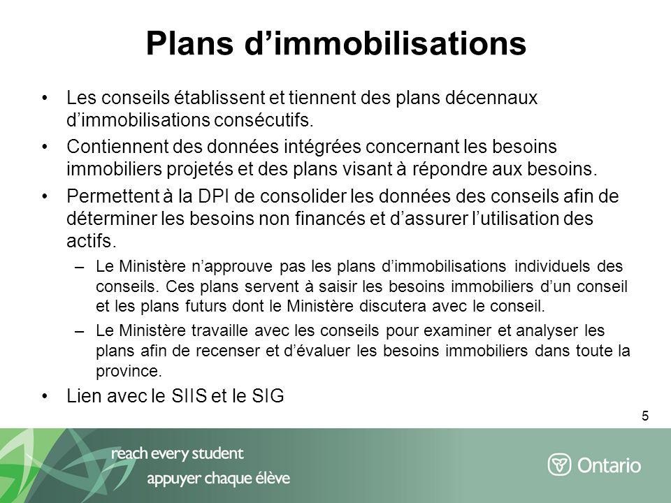 5 Plans dimmobilisations Les conseils établissent et tiennent des plans décennaux dimmobilisations consécutifs. Contiennent des données intégrées conc
