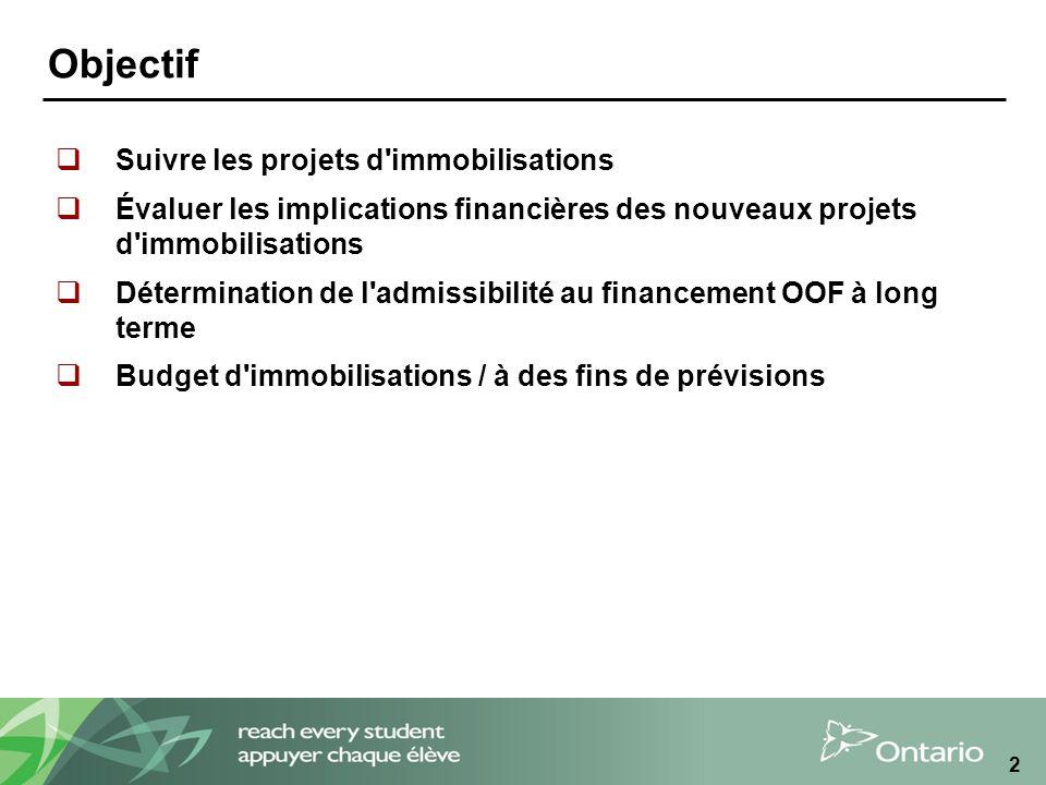 2 Objectif Suivre les projets d immobilisations Évaluer les implications financières des nouveaux projets d immobilisations Détermination de l admissibilité au financement OOF à long terme Budget d immobilisations / à des fins de prévisions