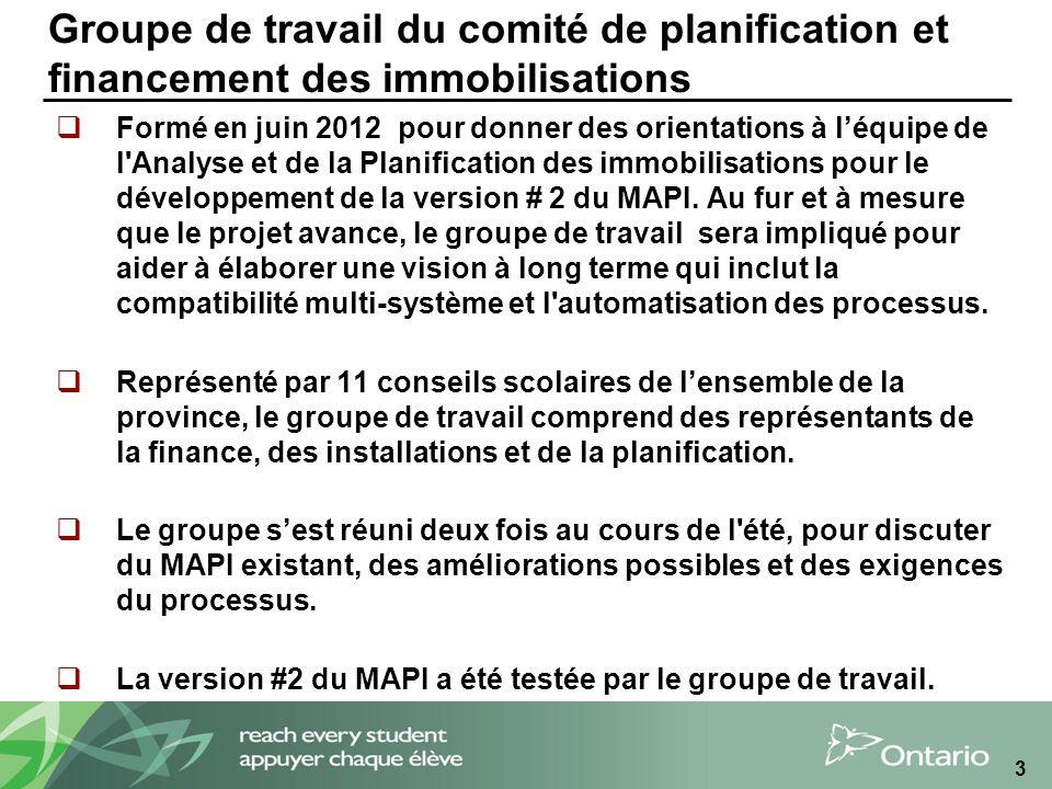 3 Groupe de travail du comité de planification et financement des immobilisations Formé en juin 2012 pour donner des orientations à léquipe de l Analyse et de la Planification des immobilisations pour le développement de la version # 2 du MAPI.