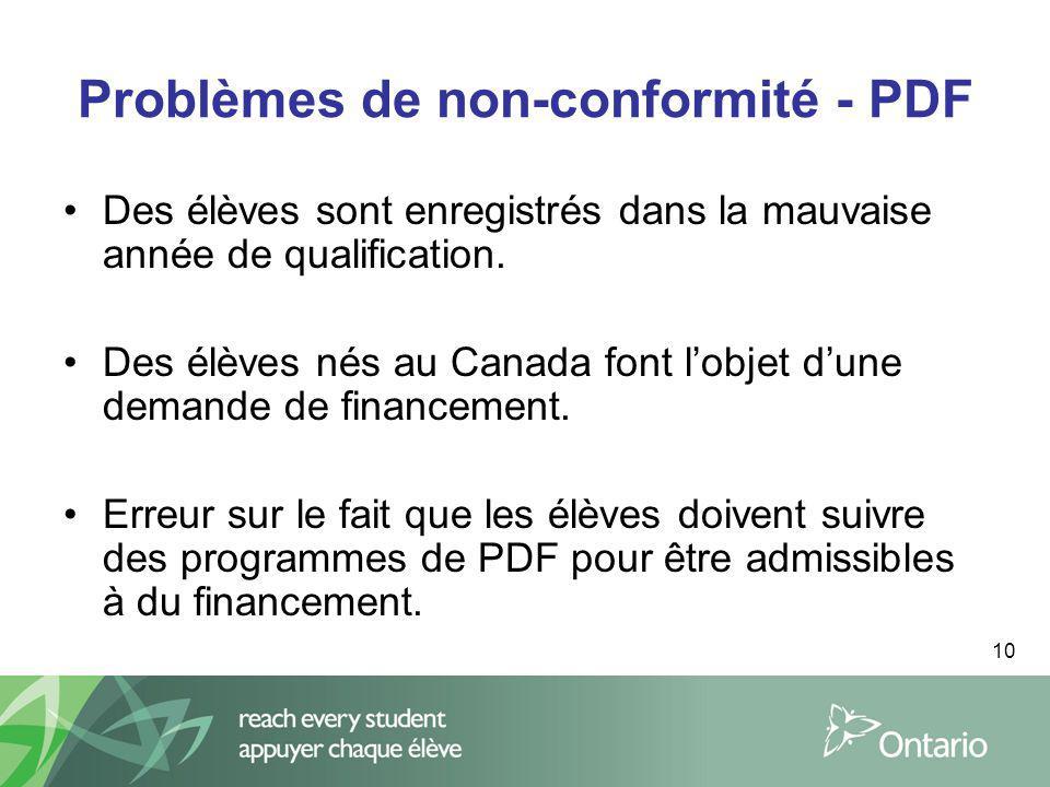 10 Problèmes de non-conformité - PDF Des élèves sont enregistrés dans la mauvaise année de qualification. Des élèves nés au Canada font lobjet dune de