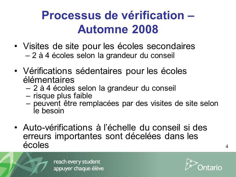 4 Processus de vérification – Automne 2008 Visites de site pour les écoles secondaires – 2 à 4 écoles selon la grandeur du conseil Vérifications séden