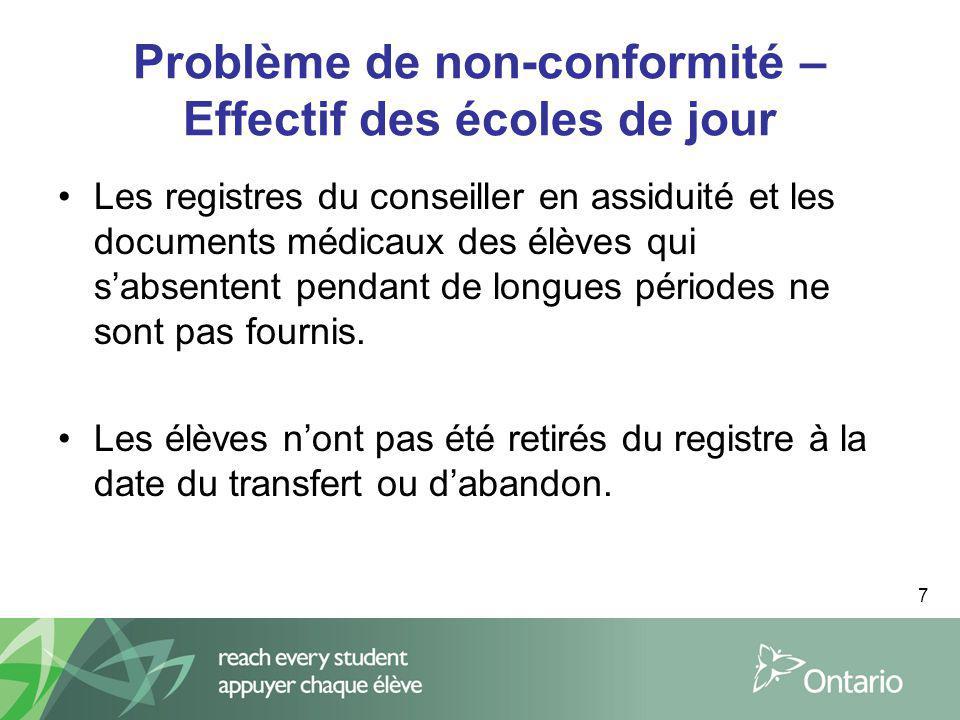 7 Problème de non-conformité – Effectif des écoles de jour Les registres du conseiller en assiduité et les documents médicaux des élèves qui sabsentent pendant de longues périodes ne sont pas fournis.