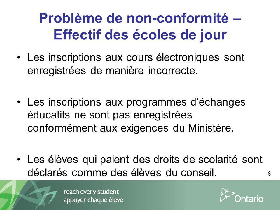 8 Problème de non-conformité – Effectif des écoles de jour Les inscriptions aux cours électroniques sont enregistrées de manière incorrecte. Les inscr