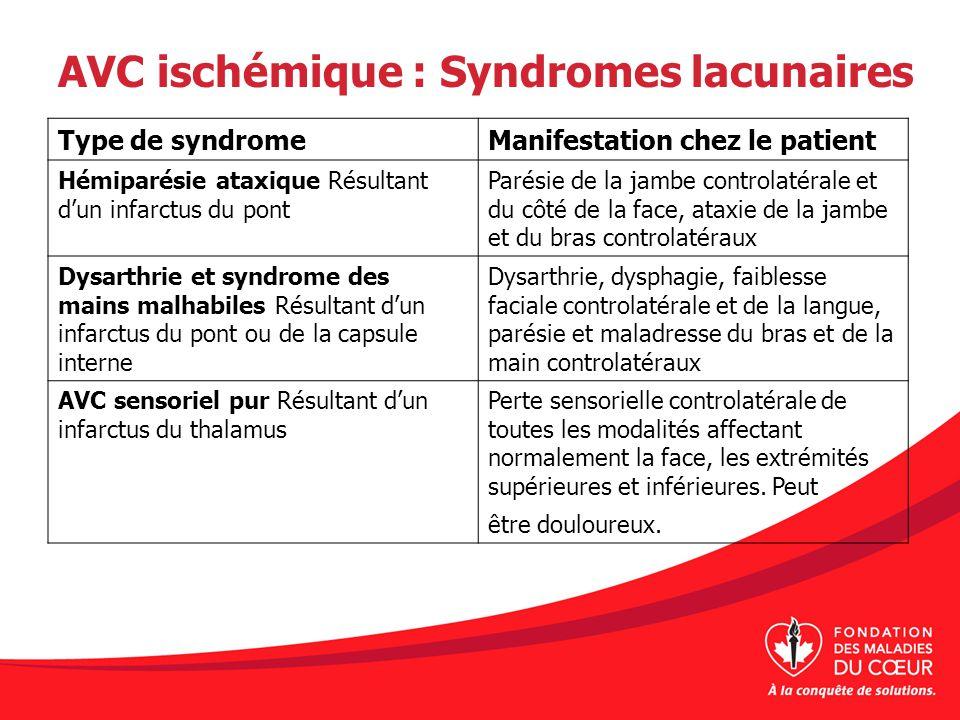AVC ischémique : Syndromes lacunaires Type de syndromeManifestation chez le patient Hémiparésie ataxique Résultant dun infarctus du pont Parésie de la