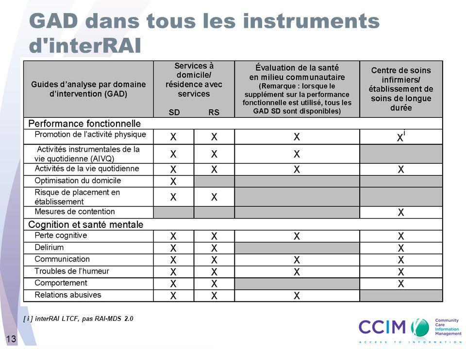 13 GAD dans tous les instruments d interRAI [ i ] interRAI LTCF, pas RAI-MDS 2.0