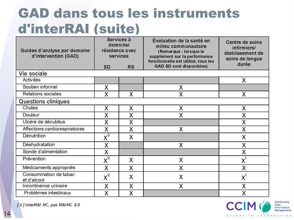 14 GAD dans tous les instruments d interRAI (suite) [ ii ] interRAI HC, pas RAI-HC 2.0