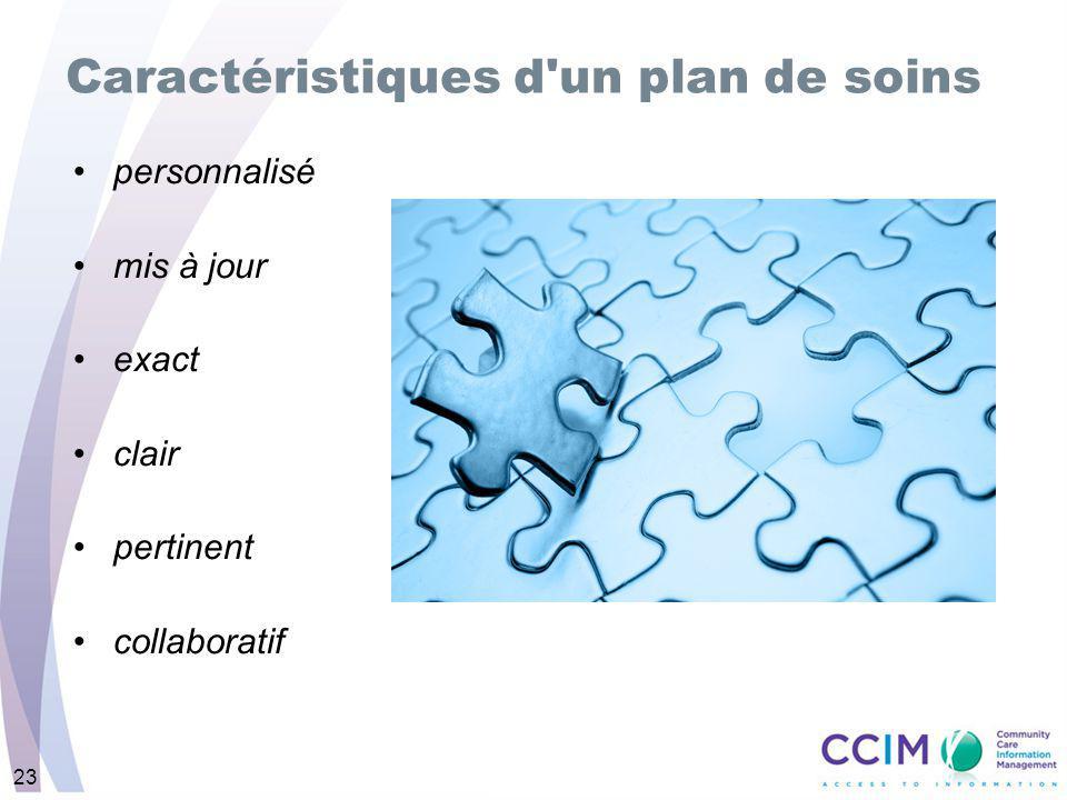 23 Caractéristiques d un plan de soins personnalisé mis à jour exact clair pertinent collaboratif