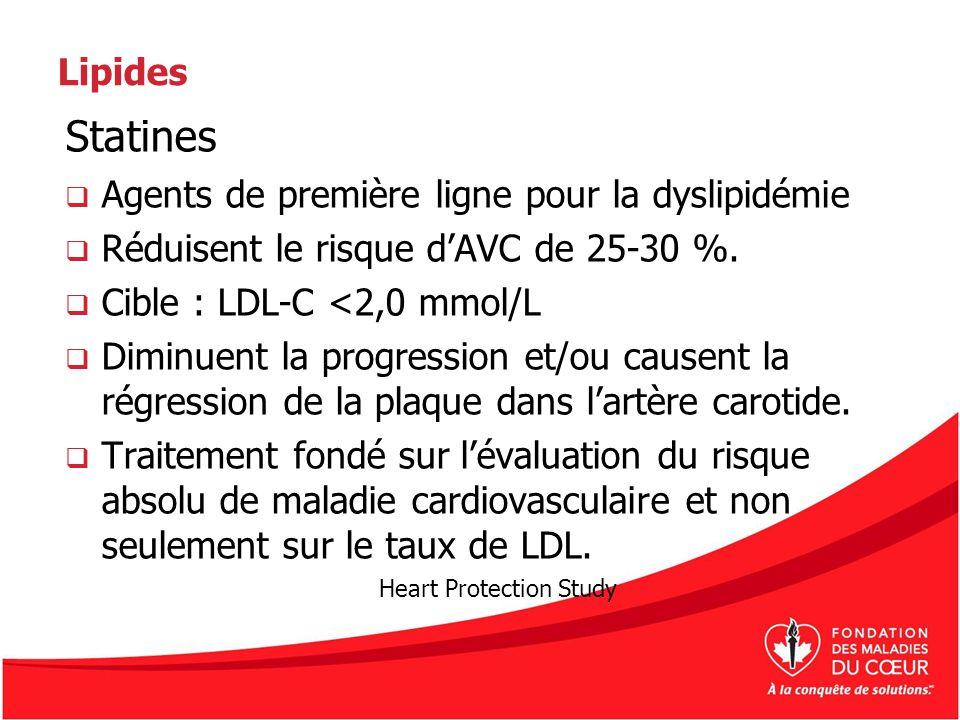 Lipides Statines Agents de première ligne pour la dyslipidémie Réduisent le risque dAVC de 25-30 %. Cible : LDL-C <2,0 mmol/L Diminuent la progression