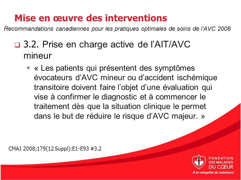 Mise en œuvre des interventions 3.2. Prise en charge active de lAIT/AVC mineur « Les patients qui présentent des symptômes évocateurs dAVC mineur ou d