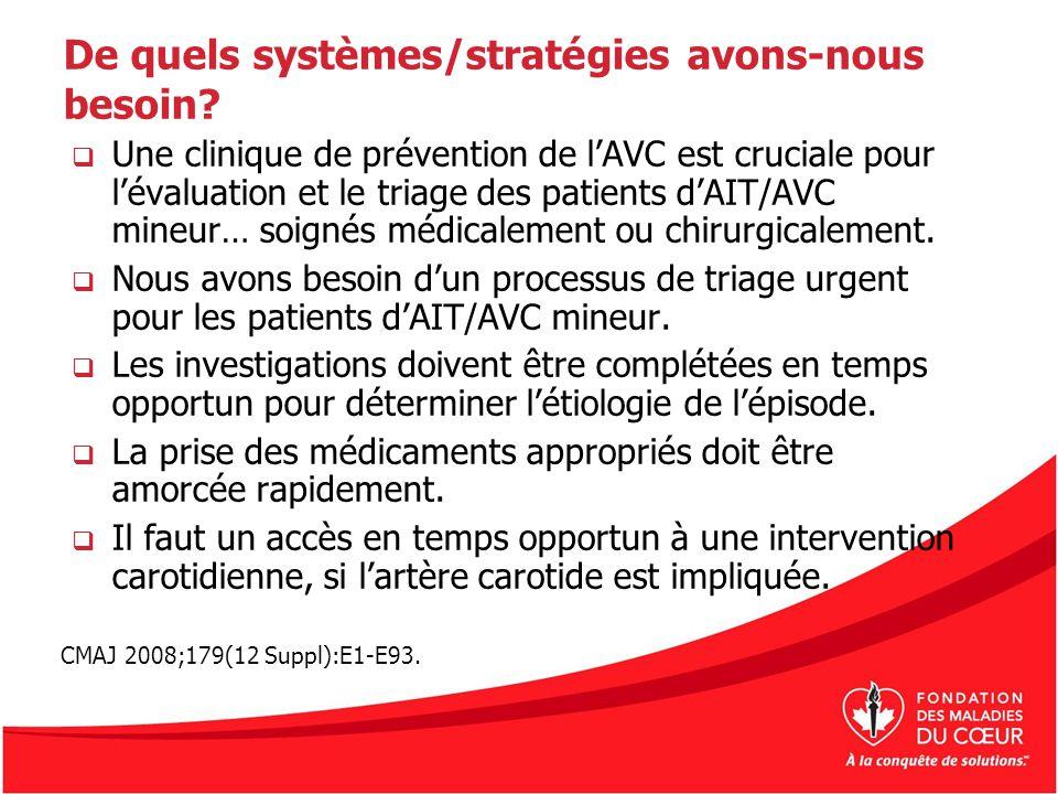 De quels systèmes/stratégies avons-nous besoin? Une clinique de prévention de lAVC est cruciale pour lévaluation et le triage des patients dAIT/AVC mi