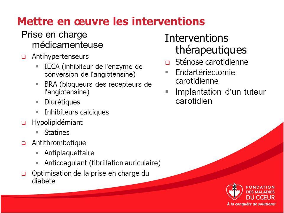 Mettre en œuvre les interventions Prise en charge médicamenteuse Antihypertenseurs IECA ( inhibiteur de l'enzyme de conversion de l'angiotensine ) BRA