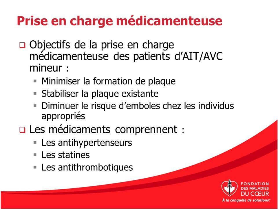 Objectifs de la prise en charge médicamenteuse des patients dAIT/AVC mineur : Minimiser la formation de plaque Stabiliser la plaque existante Diminuer