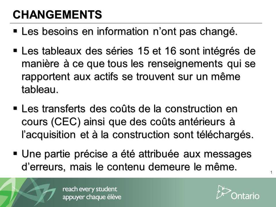 1 CHANGEMENTS Les besoins en information nont pas changé.